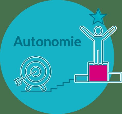 MIVE - SAE - Autonomie à la suite du projet